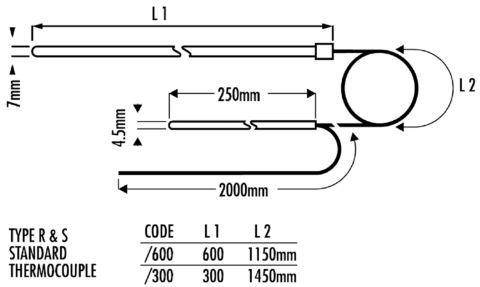 Thermocouple étalon type R et S