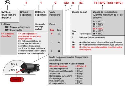 calibrateur de pression portable atex de haute pr cision 0. Black Bedroom Furniture Sets. Home Design Ideas