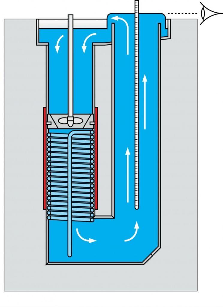 Libra 785 - Design tubes parallèles