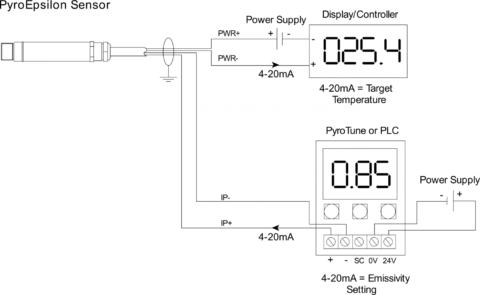 Thermomètre infrarouge de process 8-14 µm avec réglage d'émissivité par entrée 4-20 mA